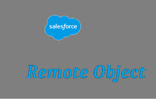 Salesforce – Netsutra Blog